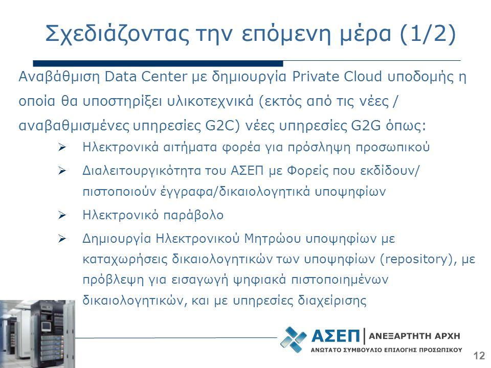 12 Σχεδιάζοντας την επόμενη μέρα (1/2)  Ηλεκτρονικά αιτήματα φορέα για πρόσληψη προσωπικού  Διαλειτουργικότητα του ΑΣΕΠ με Φορείς που εκδίδουν/ πιστ