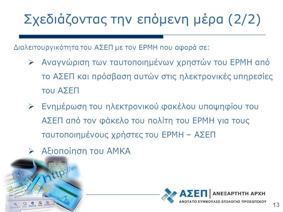 13 Σχεδιάζοντας την επόμενη μέρα (2/2) Διαλειτουργικότητα του ΑΣΕΠ με τον ΕΡΜΗ που αφορά σε:  Αναγνώριση των ταυτοποιημένων χρηστών του ΕΡΜΗ από το ΑΣΕΠ και πρόσβαση αυτών στις ηλεκτρονικές υπηρεσίες του ΑΣΕΠ  Ενημέρωση του ηλεκτρονικού φακέλου υποψηφίου του ΑΣΕΠ από τον φάκελο του πολίτη του ΕΡΜΗ για τους ταυτοποιημένους χρήστες του ΕΡΜΗ – ΑΣΕΠ  Αξιοποίηση του ΑΜΚΑ