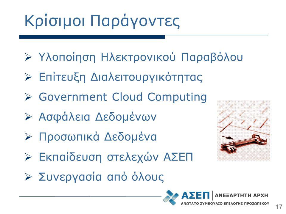 17 Κρίσιμοι Παράγοντες  Υλοποίηση Ηλεκτρονικού Παραβόλου  Επίτευξη Διαλειτουργικότητας  Government Cloud Computing  Ασφάλεια Δεδομένων  Προσωπικά