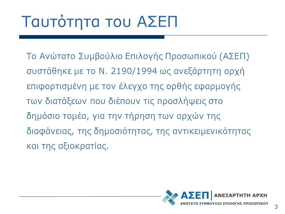 3 Ταυτότητα του ΑΣΕΠ Το Ανώτατο Συμβούλιο Επιλογής Προσωπικού (ΑΣΕΠ) συστάθηκε με το Ν. 2190/1994 ως ανεξάρτητη αρχή επιφορτισμένη με τον έλεγχο της ο