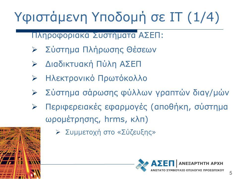 5 Υφιστάμενη Υποδομή σε IT (1/4) Πληροφοριακά Συστήματα ΑΣΕΠ:  Σύστημα Πλήρωσης Θέσεων  Διαδικτυακή Πύλη ΑΣΕΠ  Ηλεκτρονικό Πρωτόκολλο  Σύστημα σάρωσης φύλλων γραπτών διαγ/μών  Περιφερειακές εφαρμογές (αποθήκη, σύστημα ωρομέτρησης, hrms, κλπ)  Συμμετοχή στο «Σύζευξης»