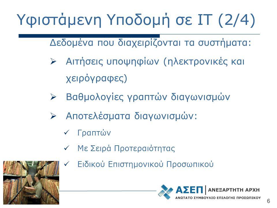 6 Υφιστάμενη Υποδομή σε IT (2/4) Δεδομένα που διαχειρίζονται τα συστήματα:  Αιτήσεις υποψηφίων (ηλεκτρονικές και χειρόγραφες)  Bαθμολογίες γραπτών διαγωνισμών  Αποτελέσματα διαγωνισμών: Γραπτών Με Σειρά Προτεραιότητας Ειδικού Επιστημονικού Προσωπικού