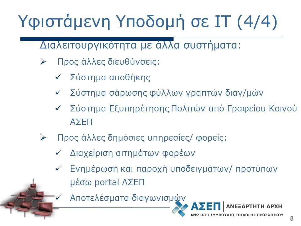 8 Υφιστάμενη Υποδομή σε IT (4/4) Διαλειτουργικότητα με άλλα συστήματα:  Προς άλλες διευθύνσεις: Σύστημα αποθήκης Σύστημα σάρωσης φύλλων γραπτών διαγ/μών Σύστημα Εξυπηρέτησης Πολιτών από Γραφείου Κοινού ΑΣΕΠ  Προς άλλες δημόσιες υπηρεσίες/ φορείς: Διαχείριση αιτημάτων φορέων Ενημέρωση και παροχή υποδειγμάτων/ προτύπων μέσω portal ΑΣΕΠ Αποτελέσματα διαγωνισμών