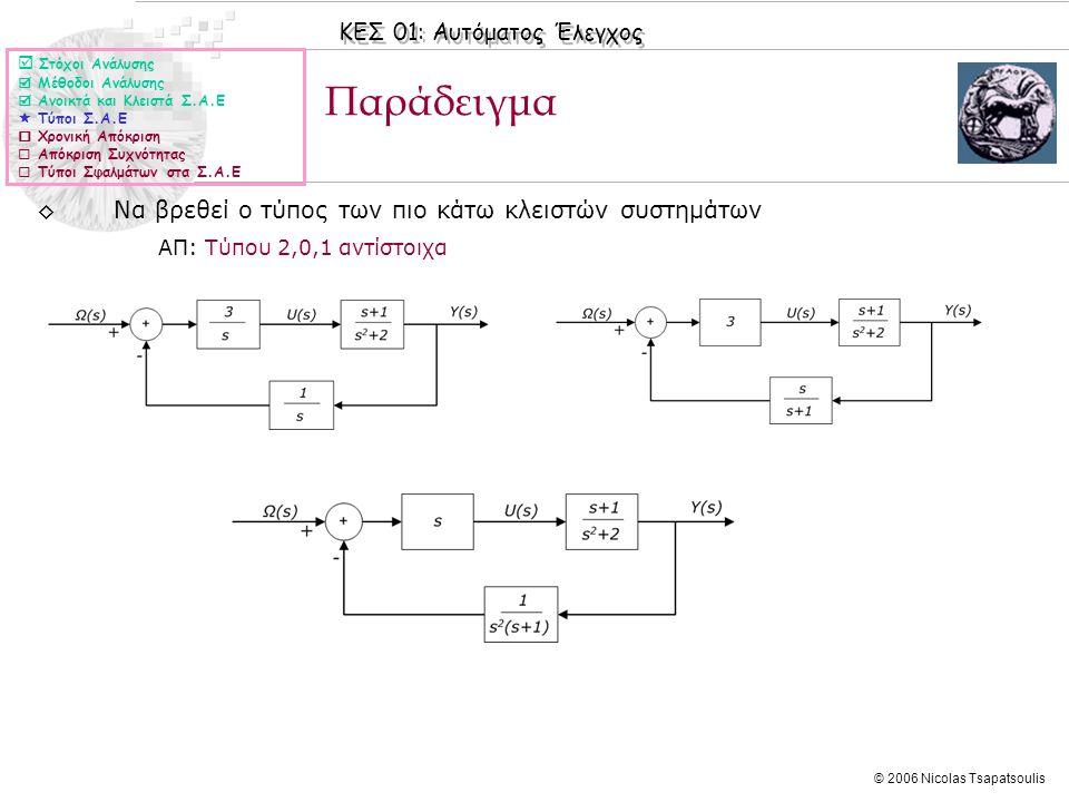 ΚΕΣ 01: Αυτόματος Έλεγχος © 2006 Nicolas Tsapatsoulis Παράδειγμα ◊Να βρεθεί ο τύπος των πιο κάτω κλειστών συστημάτων ΑΠ: Τύπου 2,0,1 αντίστοιχα  Στόχ