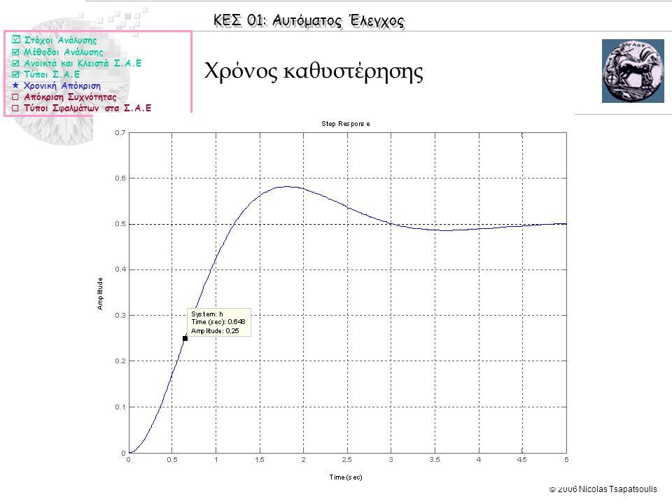ΚΕΣ 01: Αυτόματος Έλεγχος © 2006 Nicolas Tsapatsoulis Χρόνος καθυστέρησης  Στόχοι Ανάλυσης  Μέθοδοι Ανάλυσης  Ανοικτά και Κλειστά Σ.Α.Ε  Τύποι Σ.Α