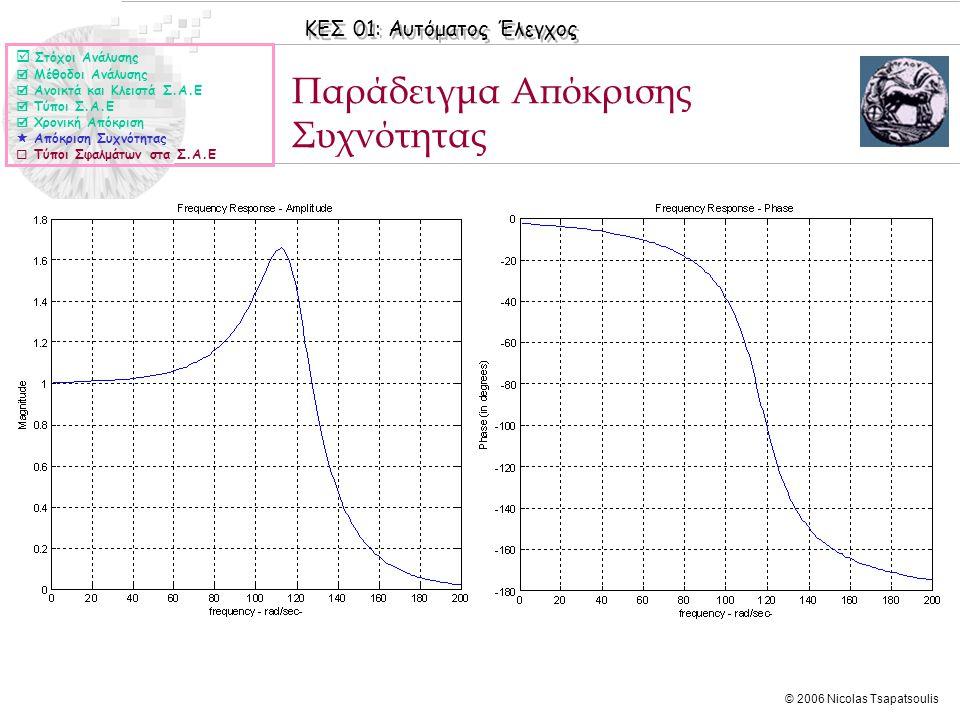 ΚΕΣ 01: Αυτόματος Έλεγχος © 2006 Nicolas Tsapatsoulis Παράδειγμα Απόκρισης Συχνότητας  Στόχοι Ανάλυσης  Μέθοδοι Ανάλυσης  Ανοικτά και Κλειστά Σ.Α.Ε
