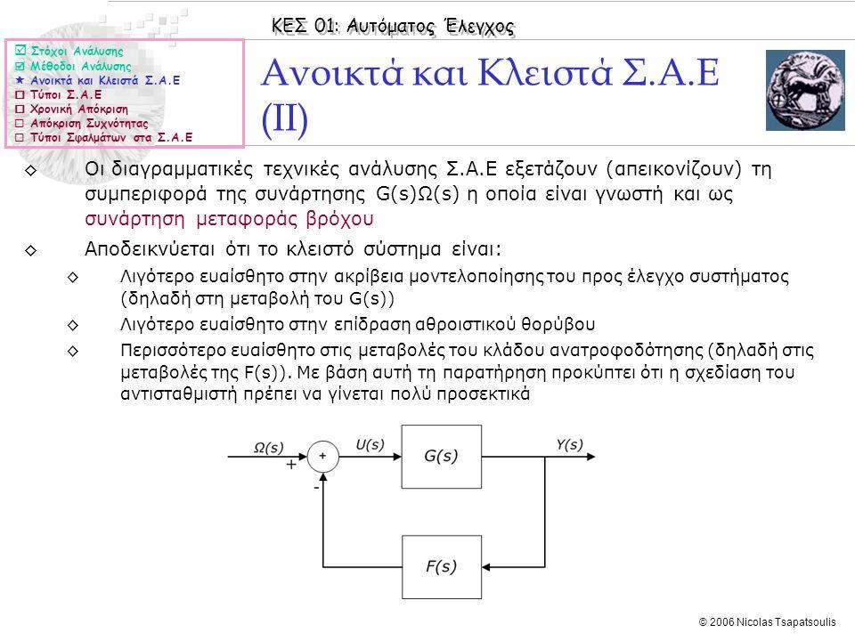 ΚΕΣ 01: Αυτόματος Έλεγχος © 2006 Nicolas Tsapatsoulis Παράδειγμα ◊Στο κλειστό σύστημα του σχήματος έχουμε ◊Η συνάρτηση μεταφοράς του κλειστού συστήματος είναι ◊Παρατηρούμε ότι το κλειστό σύστημα (πράσινη καμπύλη) προσεγγίζει τη τιμή της εισόδου στη μόνιμη κατάσταση σε αντίθεση με το ανοικτό (μπλε καμπύλη)  Στόχοι Ανάλυσης  Μέθοδοι Ανάλυσης  Ανοικτά και Κλειστά Σ.Α.Ε  Τύποι Σ.Α.Ε  Χρονική Απόκριση  Απόκριση Συχνότητας  Τύποι Σφαλμάτων στα Σ.Α.Ε