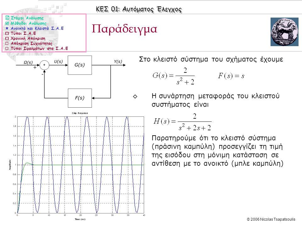 ΚΕΣ 01: Αυτόματος Έλεγχος © 2006 Nicolas Tsapatsoulis ◊Οπότε τα σφάλματα στη μόνιμη κατάσταση θα είναι: ◊Για είσοδο u s (t) (βηματική) θα έχουμε e μον (t) = e p (t)= σφάλμα θέσης με P=1 ◊Για είσοδο r(t)=t (ράμπα) θα έχουμε e μον (t) = e v (t)= σφάλμα ταχύτητας με P=1 ◊Για είσοδο γ(t)=t 2 /2 (παραβολή) θα έχουμε e μον (t) = e α (t)= σφάλμα επιτάχυνσης με P=1 Παράδειγμα Ι (συν)  Στόχοι Ανάλυσης  Μέθοδοι Ανάλυσης  Ανοικτά και Κλειστά Σ.Α.Ε  Τύποι Σ.Α.Ε  Χρονική Απόκριση  Απόκριση Συχνότητας  Τύποι Σφαλμάτων στα Σ.Α.Ε