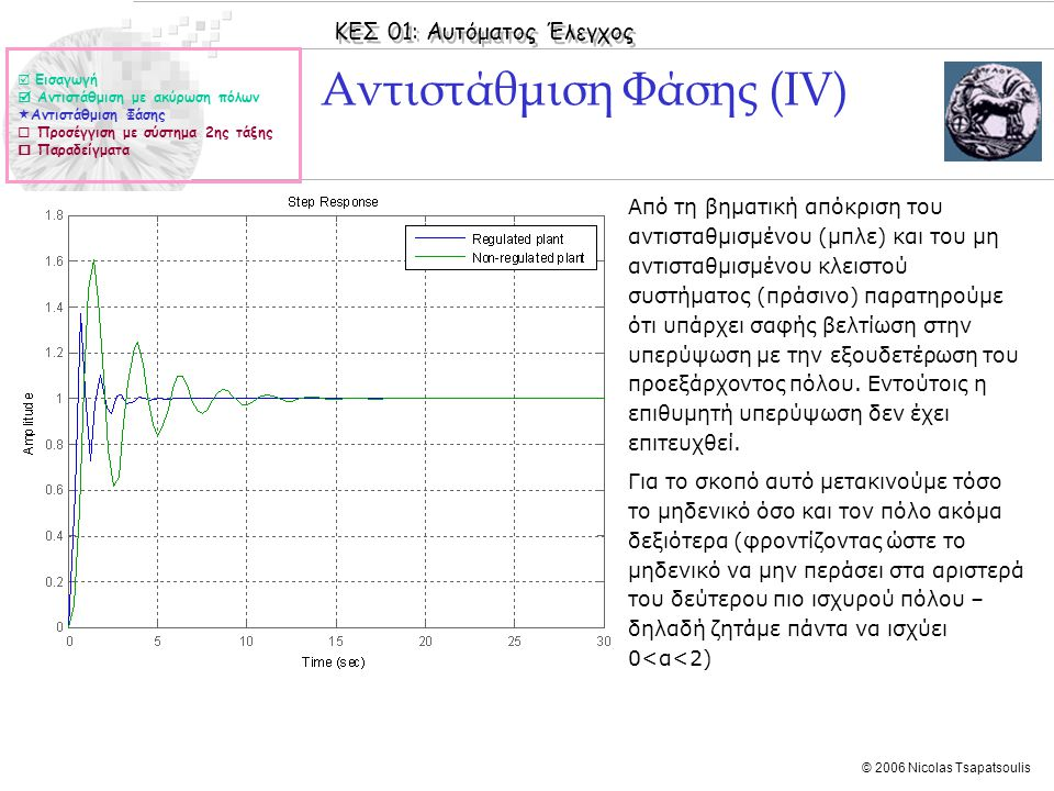 ΚΕΣ 01: Αυτόματος Έλεγχος © 2006 Nicolas Tsapatsoulis Αντιστάθμιση Φάσης (ΙV) ◊Από τη βηματική απόκριση του αντισταθμισμένου (μπλε) και του μη αντιστα