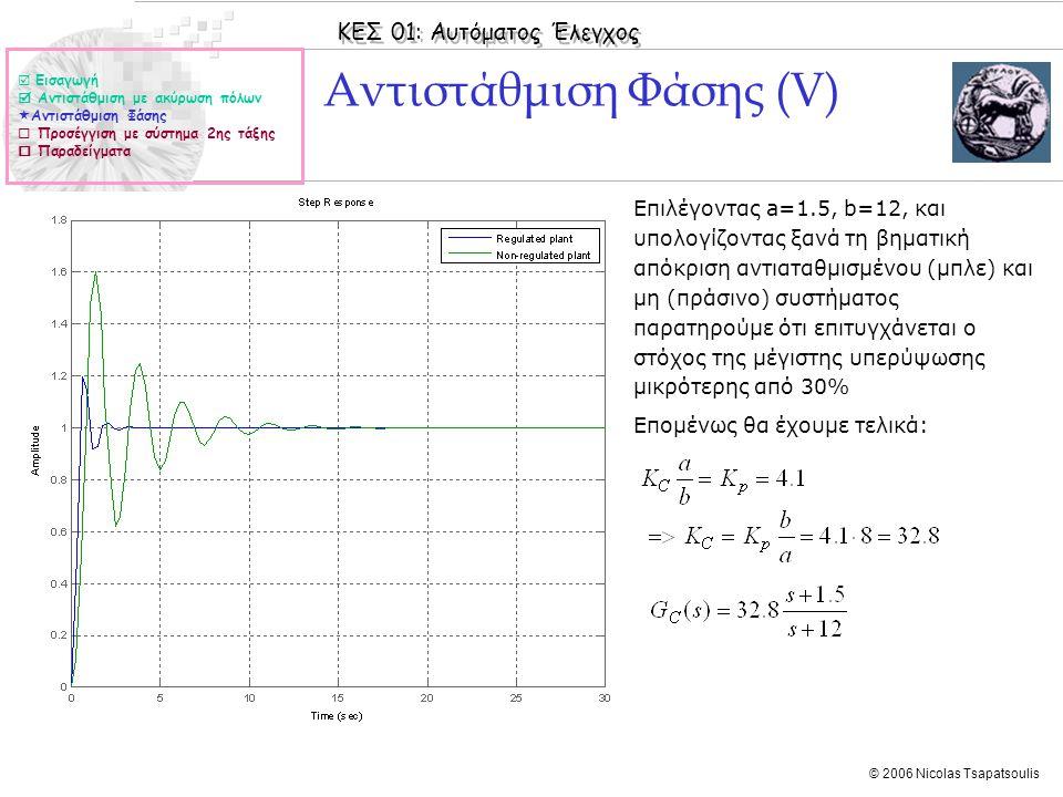 ΚΕΣ 01: Αυτόματος Έλεγχος © 2006 Nicolas Tsapatsoulis Αντιστάθμιση Φάσης (V) ◊Επιλέγοντας a=1.5, b=12, και υπολογίζοντας ξανά τη βηματική απόκριση αντ