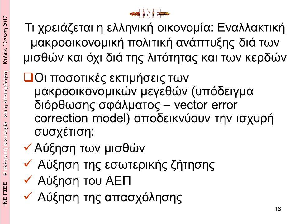 18  Οι ποσοτικές εκτιμήσεις των μακροοικονομικών μεγεθών (υπόδειγμα διόρθωσης σφάλματος – vector error correction model) αποδεικνύουν την ισχυρή συσχέτιση: Αύξηση των μισθών Αύξηση της εσωτερικής ζήτησης Αύξηση του ΑΕΠ Αύξηση της απασχόλησης Τι χρειάζεται η ελληνική οικονομία: Εναλλακτική μακροοικονομική πολιτική ανάπτυξης διά των μισθών και όχι διά της λιτότητας και των κερδών Η ελληνική οικονομία και η απασχόληση ΙΝΕ ΓΣΕΕ Η ελληνική οικονομία και η απασχόληση Ετήσια Έκθεση 2013