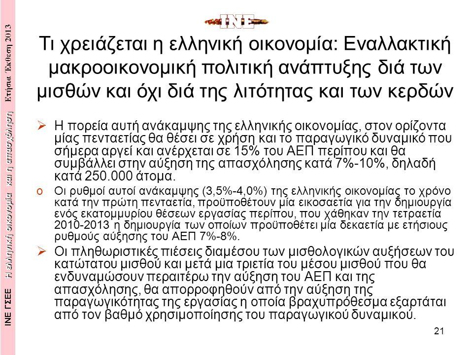 21  Η πορεία αυτή ανάκαμψης της ελληνικής οικονομίας, στον ορίζοντα μίας πενταετίας θα θέσει σε χρήση και το παραγωγικό δυναμικό που σήμερα αργεί και ανέρχεται σε 15% του ΑΕΠ περίπου και θα συμβάλλει στην αύξηση της απασχόλησης κατά 7%-10%, δηλαδή κατά 250.000 άτομα.