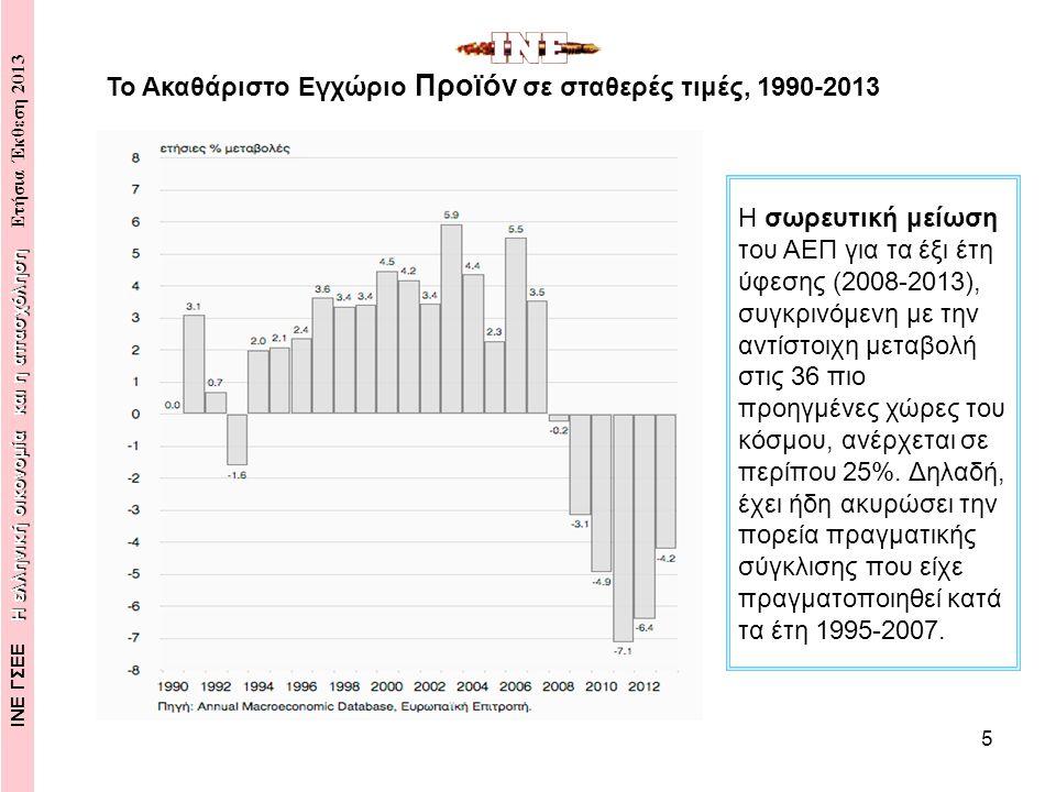 5 Η σωρευτική μείωση του ΑΕΠ για τα έξι έτη ύφεσης (2008-2013), συγκρινόμενη με την αντίστοιχη μεταβολή στις 36 πιο προηγμένες χώρες του κόσμου, ανέρχεται σε περίπου 25%.