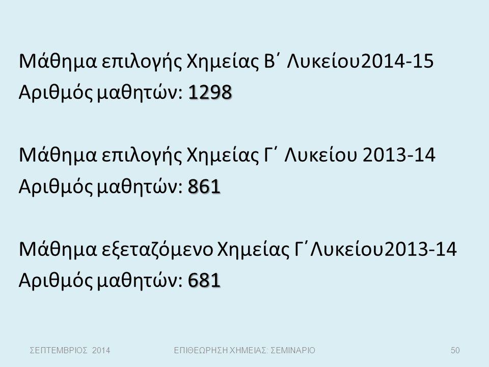 Μάθημα επιλογής Χημείας Β΄ Λυκείου2014-15 1298 Αριθμός μαθητών: 1298 Μάθημα επιλογής Χημείας Γ΄ Λυκείου 2013-14 861 Αριθμός μαθητών: 861 Μάθημα εξεταζ