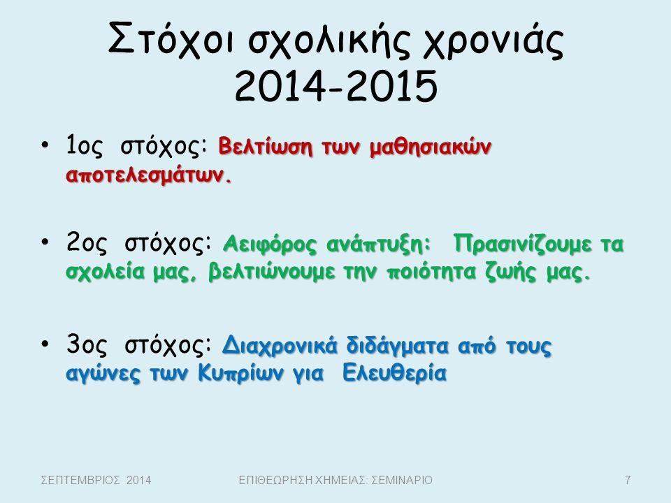 Στόχοι σχολικής χρονιάς 2014-2015 Βελτίωση των μαθησιακών αποτελεσμάτων. 1ος στόχος: Βελτίωση των μαθησιακών αποτελεσμάτων. Αειφόρος ανάπτυξη: Πρασινί