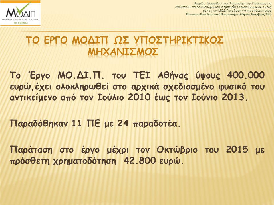 Το Έργο ΜΟ.ΔΙ.Π. του ΤΕΙ Αθήνας ύψους 400.000 ευρώ,έχει ολοκληρωθεί στο αρχικά σχεδιασμένο φυσικό του αντικείμενο από τον Ιούλιο 2010 έως τον Ιούνιο 2