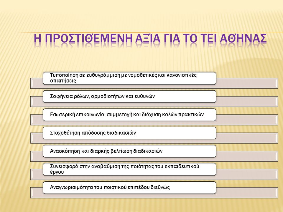 Τυποποίηση σε ευθυγράμμιση με νομοθετικές και κανονιστικές απαιτήσεις Σαφήνεια ρόλων, αρμοδιοτήτων και ευθυνώνΕσωτερική επικοινωνία, συμμετοχή και διά