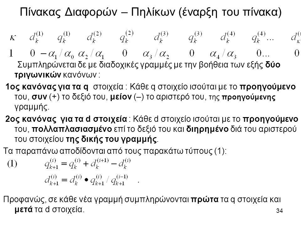 34 Πίνακας Διαφορών – Πηλίκων (έναρξη του πίνακα) Συμπληρώνεται δε με διαδοχικές γραμμές με την βοήθεια των εξής δύο τριγωνικών κανόνων : 1ος κανόνας για τα q στοιχεία : Κάθε q στοιχείο ισούται με το προηγούμενο του, συν (+) το δεξιό του, μείον (–) το αριστερό του, της προηγούμενης γραμμής.