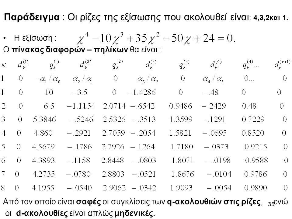 35 Παράδειγμα : Οι ρίζες της εξίσωσης που ακολουθεί είναι : 4,3,2και 1. Η εξίσωση : Ο πίνακας διαφορών – πηλίκων θα είναι : Από τον οποίο είναι σαφές