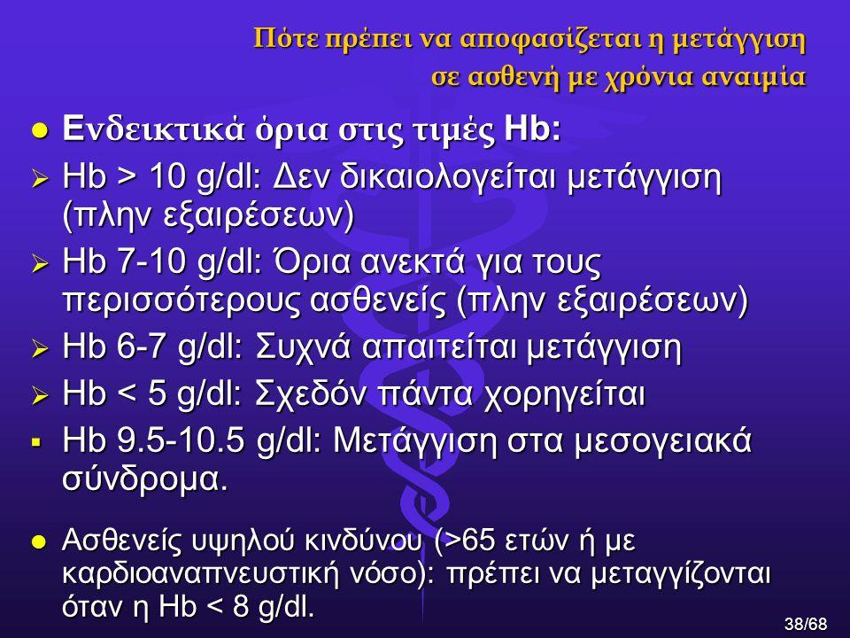 Ε νδεικτικά όρια στις τιμές Hb: Ε νδεικτικά όρια στις τιμές Hb:  Ηb > 10 g/dl: Δεν δικαιολογείται μετάγγιση (πλην εξαιρέσεων)  Ηb 7-10 g/dl: Όρια αν