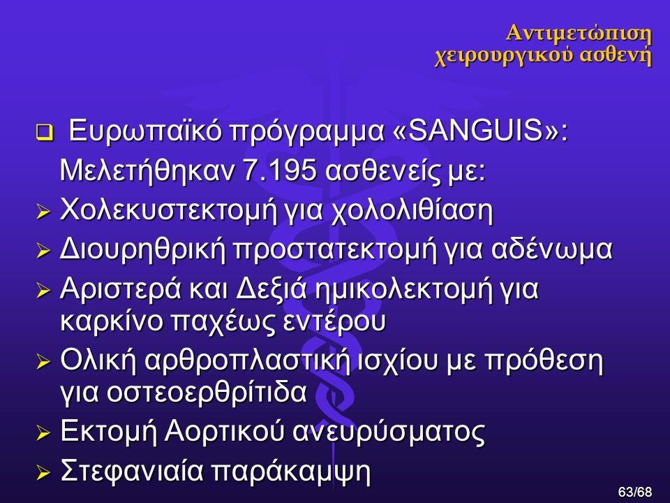 Αντιμετώπιση χειρουργικού ασθενή  Ευρωπαϊκό πρόγραμμα «SANGUIS»: Μελετήθηκαν 7.195 ασθενείς με: Μελετήθηκαν 7.195 ασθενείς με:  Χολεκυστεκτομή για χ