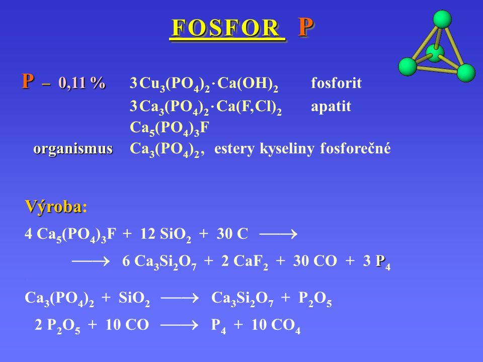 F O S F O R P F O S F O R P P – 0,11 % P – 0,11 % 3 Cu 3 (PO 4 ) 2 · Ca(OH) 2 fosforit 3 Ca 3 (PO 4 ) 2 · Ca(F, Cl) 2 apatit Ca 5 (PO 4 ) 3 F organism