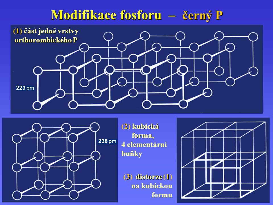 Modifikace fosforu – černý P romboedrická forma romboedrická forma, část hexagonální vrstvy distorze na kubickou formu 213 pm