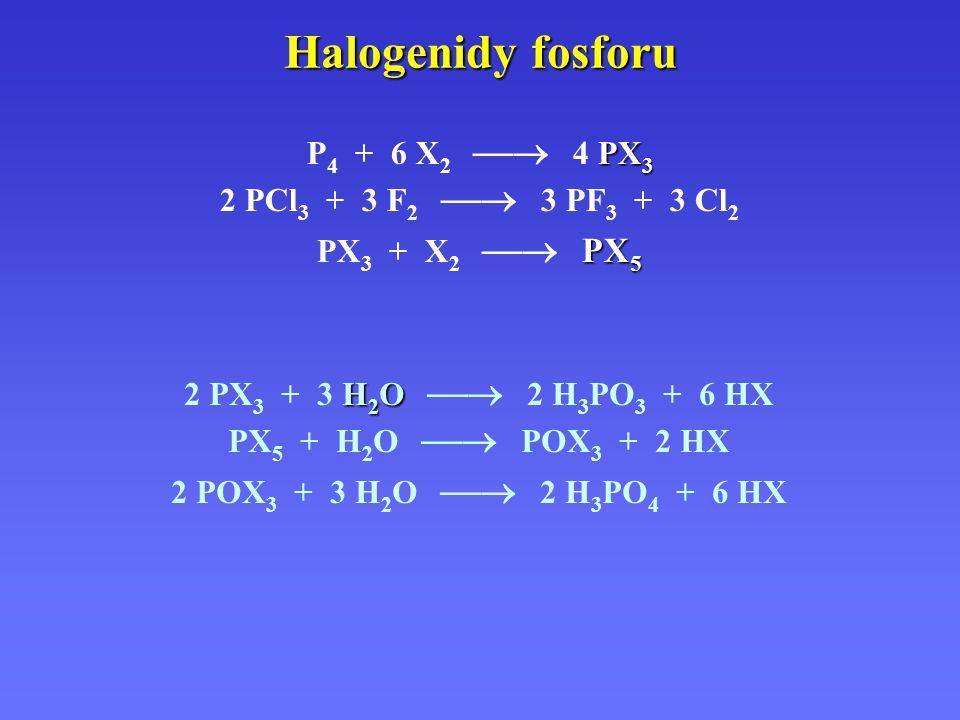 Reakce halogenidů fosforu PCl 3 PCl 3 + H 2 O  H 3 PO 3 + HCl + CH 3 COOH  CH 3 COCl + H 3 PO 3 + O 2  POCl 3 + S  PSCl 3 + Br 2  PCl 3 Br 2 + I 2  P 2 I 4 + ICl + Me 2 Zn  Me 3 P + ZnCl 2 PCl 5 PCl 5 + H 2 O  H 3 PO 4 + HCl + H 2 SO 4  HSO 3 Cl + POCl 3 + SO 2  SOCl 2 + POCl 3 + H 2 S  P 2 S 5 + Cd  PCl 3 + CdCl 2 + Na  Na 3 P + NaCl