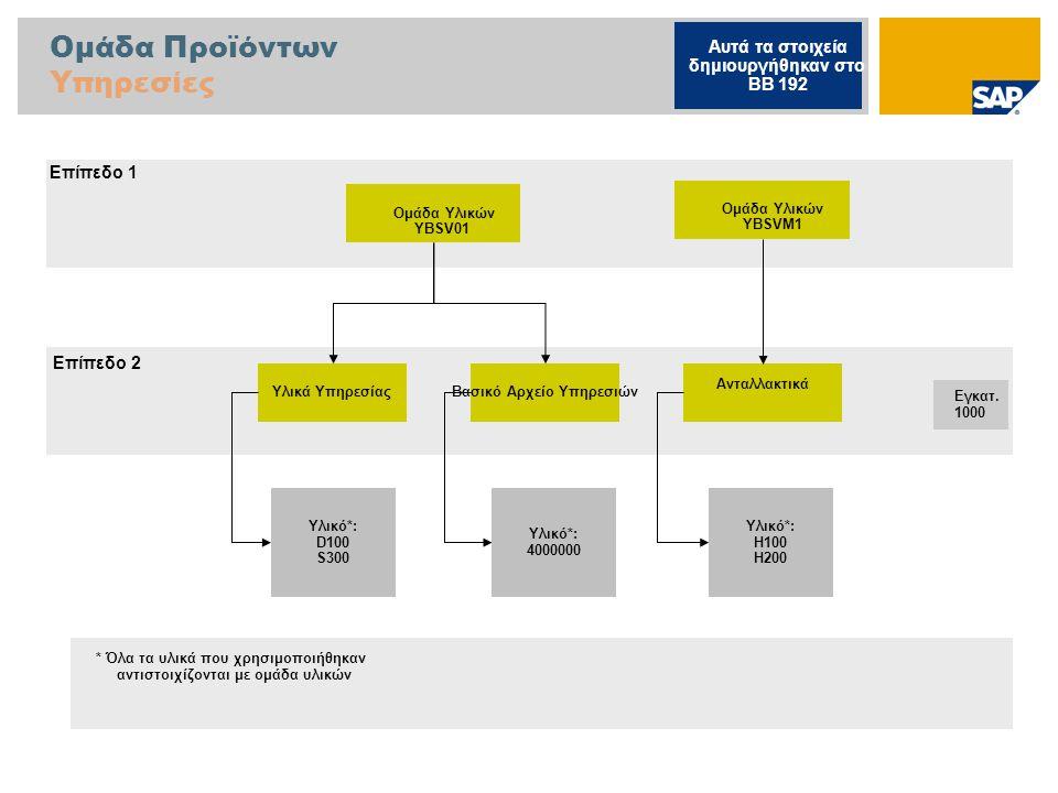 Υλικό Υπηρεσίας Δομή Προϊόντος D300 Υλικό Υπηρεσίας, (DIEN) D102 Υλικό Υπηρεσίας, (DIEN) D103 Υλικό Υπηρεσίας, (DIEN) D200 Υλικό Υπηρεσίας, (DIEN) Χρησιμοπ.σ ε Σενάρια Υπηρεσίας για Επίπ.2 Αυτά τα δεδομ.βασ.αρχ.
