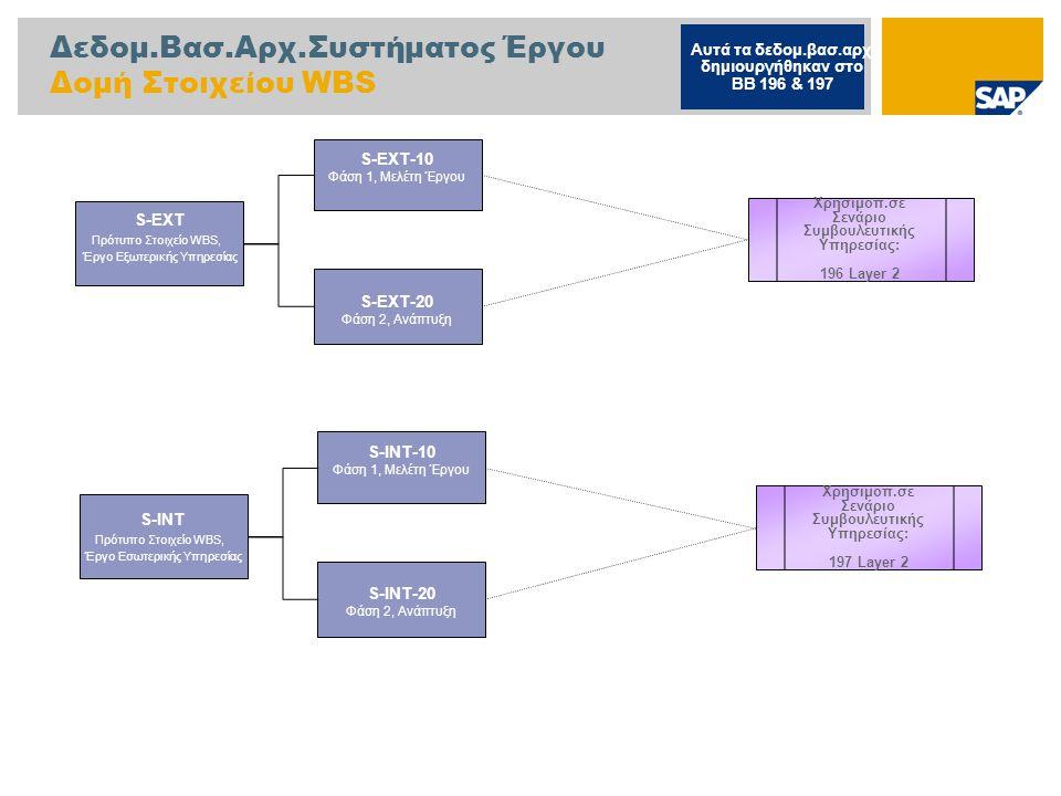 Δεδομ.Βασ.Αρχ.Συστήματος Έργου Δομή Στοιχείου WBS S-EXT Πρότυπο Στοιχείο WBS, Έργο Εξωτερικής Υπηρεσίας Αυτά τα δεδομ.βασ.αρχ.