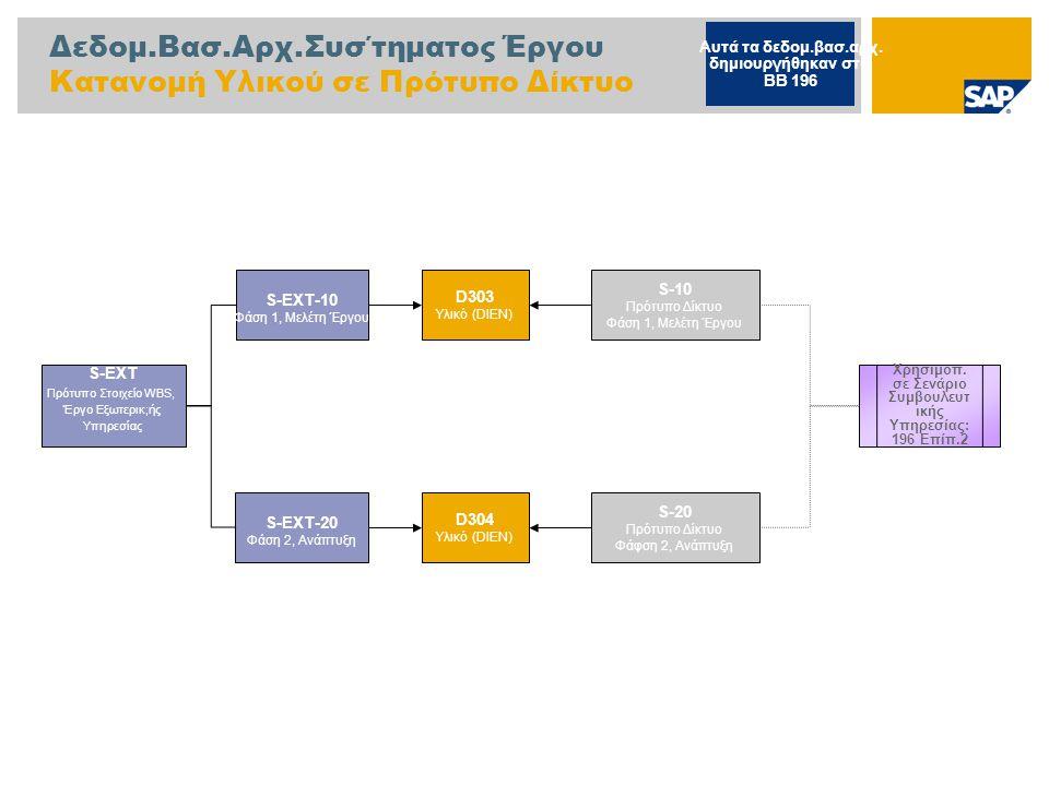 Δεδομ.Βασ.Αρχ.Συσ΄τηματος Έργου Κατανομή Υλικού σε Πρότυπο Δίκτυο S-EXT Πρότυπο Στοιχείο WBS, Έργο Εξωτερικ;ής Υπηρεσίας Αυτά τα δεδομ.βασ.αρχ.