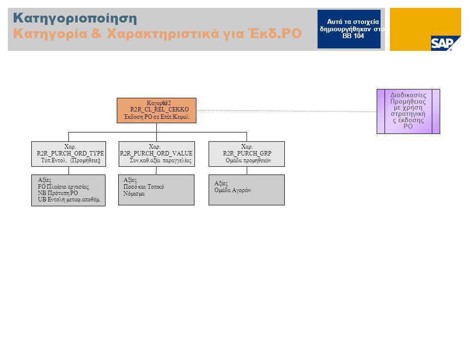 Κατηγοριοποίηση Κατηγορία & Χαρακτηριστικά για Έκδ.ΡΟ Καγορία032 R2R_CL_REL_CEKKO Έκδοση ΡΟ σε Επίπ.Κεφαλ.