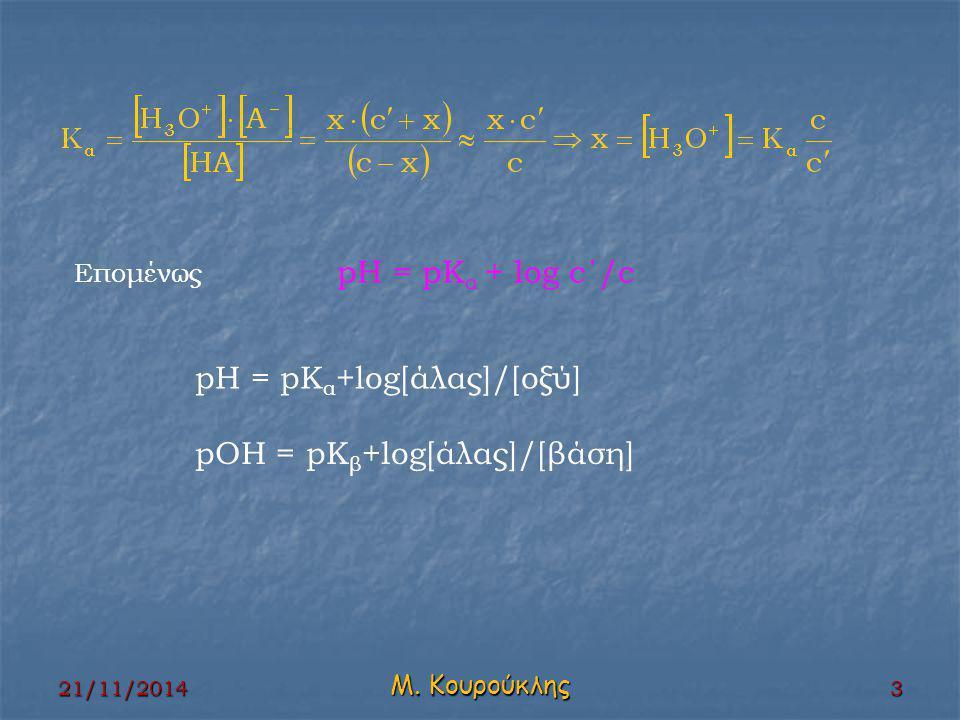 Επομένως pH = pK α + log c΄/c pH = pΚ α +log[άλας]/[οξύ] pOH = pΚ β +log[άλας]/[βάση] 21/11/20143 Μ.