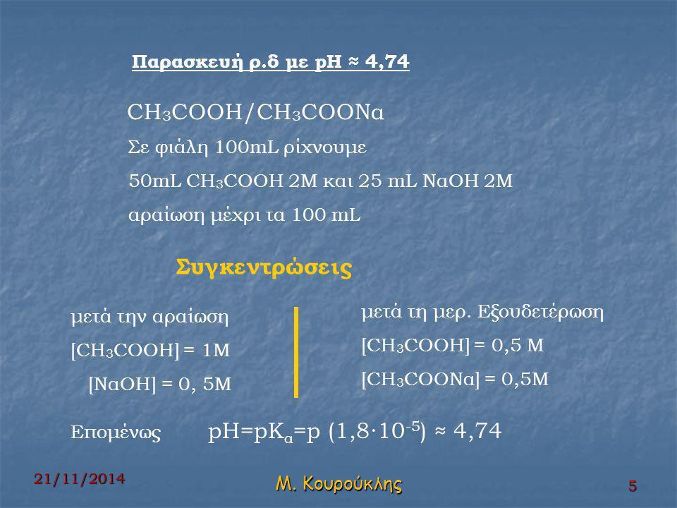 Παρασκευή ρ.δ με pH ≈ 4,74 CH 3 COOH/CH 3 COONα Σε φιάλη 100mL ρίχνουμε 50mL CH 3 COOH 2Μ και 25 mL ΝαΟΗ 2Μ αραίωση μέχρι τα 100 mL Συγκεντρώσεις μετά την αραίωση [CH 3 COOH] = 1Μ [ΝαΟΗ] = 0, 5Μ μετά τη μερ.