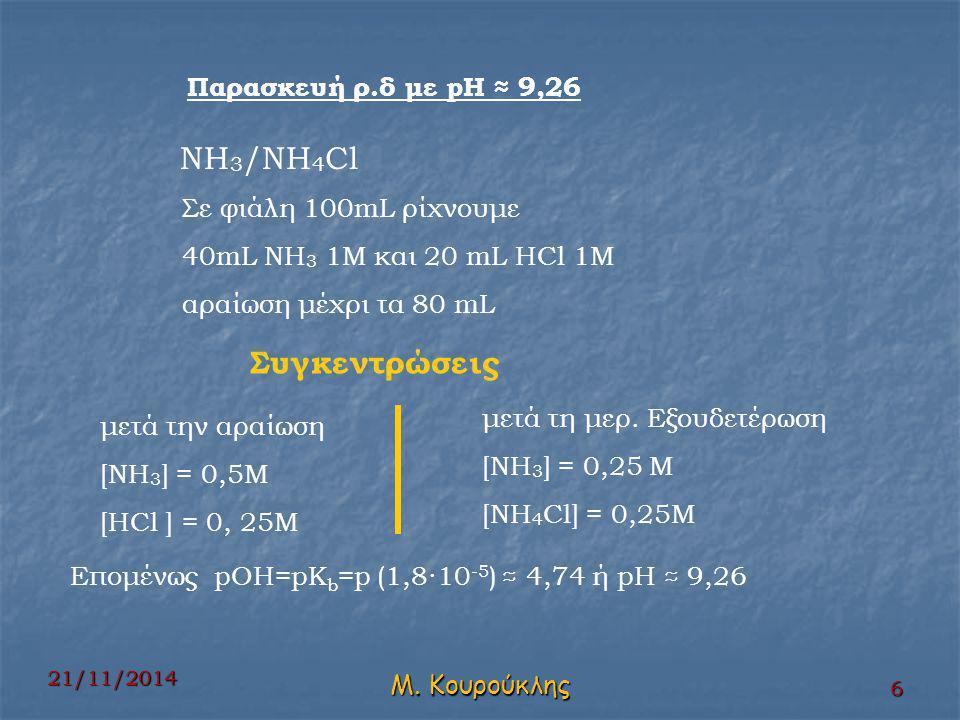 Παρασκευή ρ.δ με pH ≈ 9,26 ΝH 3 /ΝΗ 4 Cl Σε φιάλη 100mL ρίχνουμε 40mL NH 3 1Μ και 20 mL ΗCl 1Μ αραίωση μέχρι τα 80 mL Συγκεντρώσεις μετά την αραίωση [NH 3 ] = 0,5Μ [ΗCl ] = 0, 25Μ μετά τη μερ.
