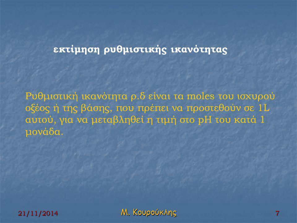 21/11/2014 Μ.Κουρούκλης 8 α/α Ρυθμιστικό Διάλυμα Όγκος ρ.διαλύμ.