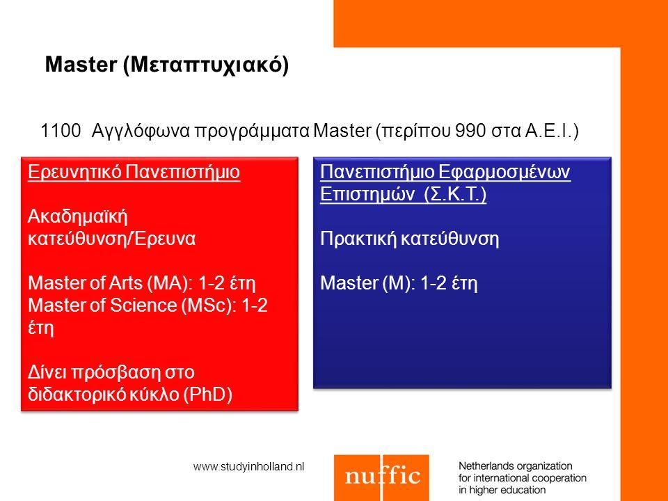 Master (Μεταπτυχιακό) 1100 Αγγλόφωνα προγράμματα Master (περίπου 990 στα Α.Ε.Ι.) Πανεπιστήμιο Εφαρμοσμένων Επιστημών (Σ.Κ.Τ.) Πρακτική κατεύθυνση Master (M): 1-2 έτη Πανεπιστήμιο Εφαρμοσμένων Επιστημών (Σ.Κ.Τ.) Πρακτική κατεύθυνση Master (M): 1-2 έτη Ερευνητικό Πανεπιστήμιο Ακαδημαϊκή κατεύθυνση/Έρευνα Master of Arts (MA): 1-2 έτη Master of Science (MSc): 1-2 έτη Δίνει πρόσβαση στο διδακτορικό κύκλο (PhD) Ερευνητικό Πανεπιστήμιο Ακαδημαϊκή κατεύθυνση/Έρευνα Master of Arts (MA): 1-2 έτη Master of Science (MSc): 1-2 έτη Δίνει πρόσβαση στο διδακτορικό κύκλο (PhD) www.studyinholland.nl