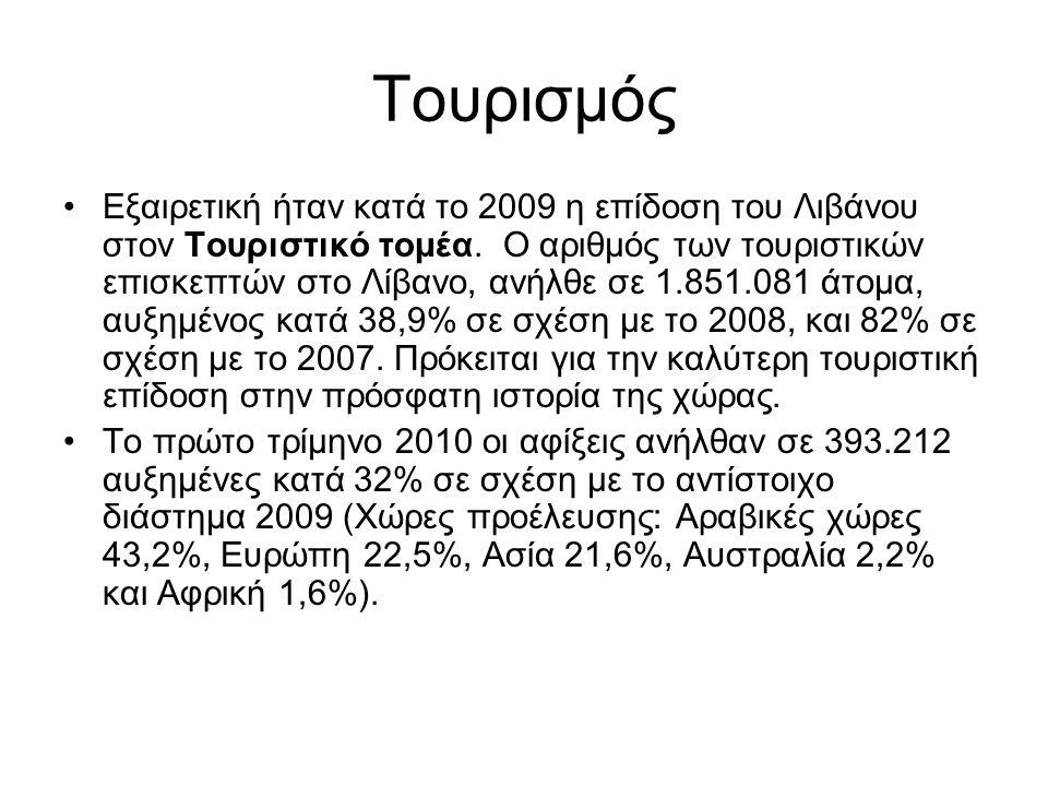Τουρισμός Εξαιρετική ήταν κατά το 2009 η επίδοση του Λιβάνου στον Τουριστικό τομέα. Ο αριθμός των τουριστικών επισκεπτών στο Λίβανο, ανήλθε σε 1.851.0
