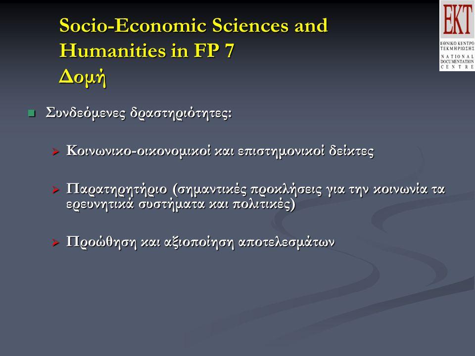 Socio-Economic Sciences and Humanities in FP 7 Δομή Συνδεόμενες δραστηριότητες: Συνδεόμενες δραστηριότητες:  Κοινωνικο-οικονομικοί και επιστημονικοί δείκτες  Παρατηρητήριο (σημαντικές προκλήσεις για την κοινωνία τα ερευνητικά συστήματα και πολιτικές)  Προώθηση και αξιοποίηση αποτελεσμάτων