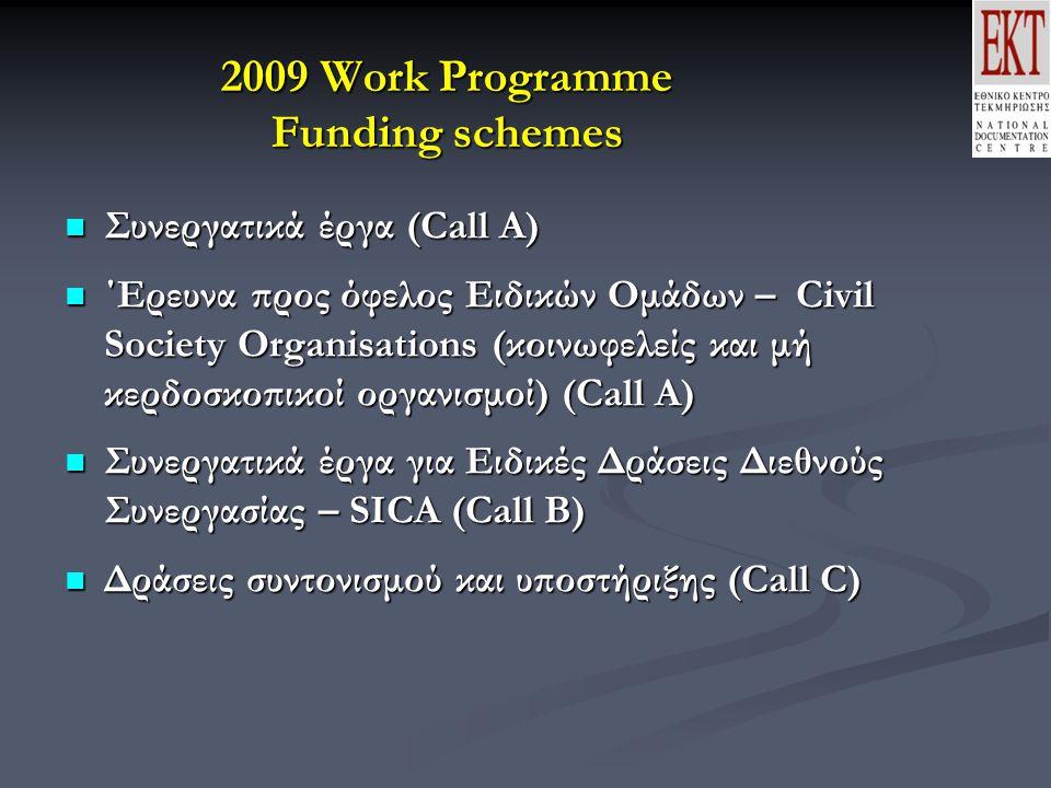 2009 Work Programme Funding schemes Συνεργατικά έργα (Call A) Συνεργατικά έργα (Call A) ΄Ερευνα προς όφελος Ειδικών Ομάδων – Civil Society Organisations (κοινωφελείς και μή κερδοσκοπικοί οργανισμοί) (Call A) ΄Ερευνα προς όφελος Ειδικών Ομάδων – Civil Society Organisations (κοινωφελείς και μή κερδοσκοπικοί οργανισμοί) (Call A) Συνεργατικά έργα για Ειδικές Δράσεις Διεθνούς Συνεργασίας – SICA (Call B) Συνεργατικά έργα για Ειδικές Δράσεις Διεθνούς Συνεργασίας – SICA (Call B) Δράσεις συντονισμού και υποστήριξης (Call C) Δράσεις συντονισμού και υποστήριξης (Call C)