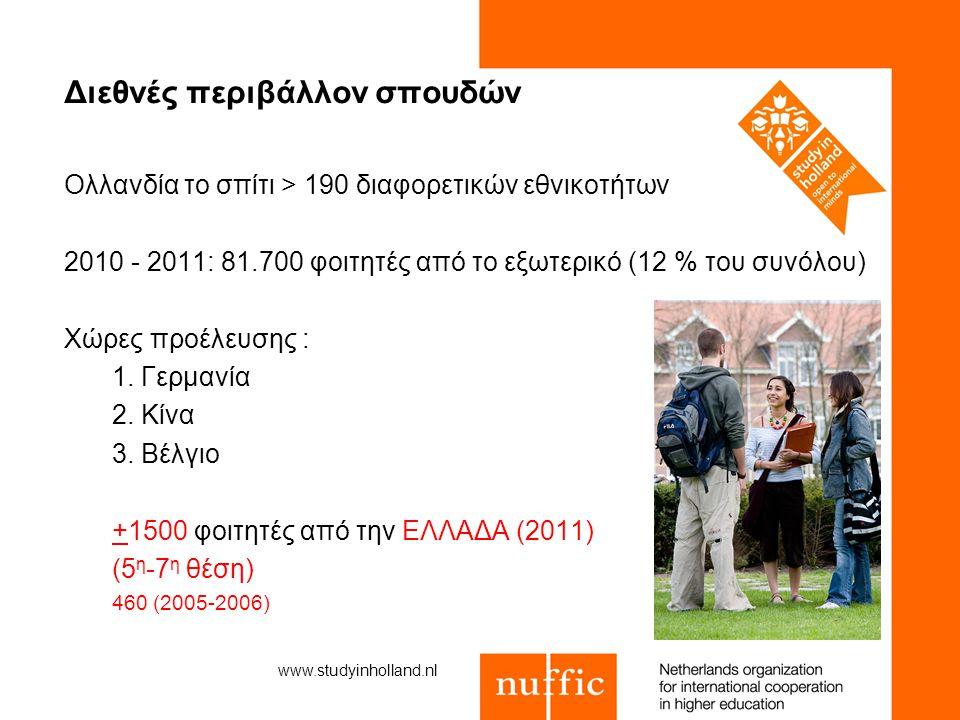 Διεθνές περιβάλλον σπουδών Ολλανδία το σπίτι > 190 διαφορετικών εθνικοτήτων 2010 - 2011: 81.700 φοιτητές από το εξωτερικό (12 % του συνόλου) Χώρες προέλευσης : 1.