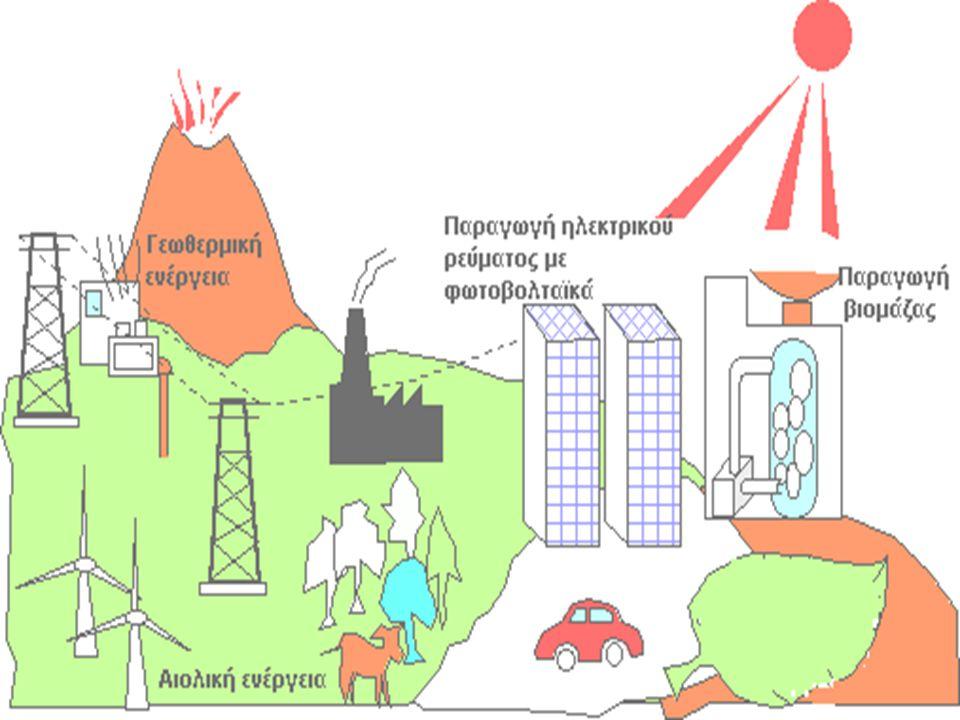 Ηλιακή ενέργεια Με το όρο Ηλιακή Ενέργεια χαρακτηρίζουμε το σύνολο των διαφόρων μορφών ενέργειας που προέρχονται από τον Ήλιο.