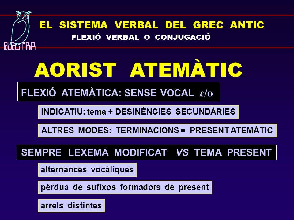 EL SISTEMA VERBAL DEL GREC ANTIC FLEXIÓ VERBAL O CONJUGACIÓ AORIST ATEMÀTIC FLEXIÓ ATEMÀTICA: SENSE VOCAL ε/ο SEMPRE LEXEMA MODIFICAT VS TEMA PRESENT