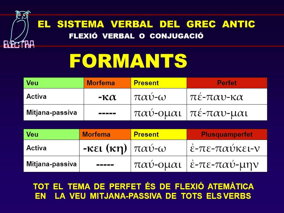 EL SISTEMA VERBAL DEL GREC ANTIC FLEXIÓ VERBAL O CONJUGACIÓ FORMANTS VeuMorfemaPresentPerfet Activa -καπαύ-ωπέ-παυ-κα Mitjana-passiva -----παύ-ομαιπέ-