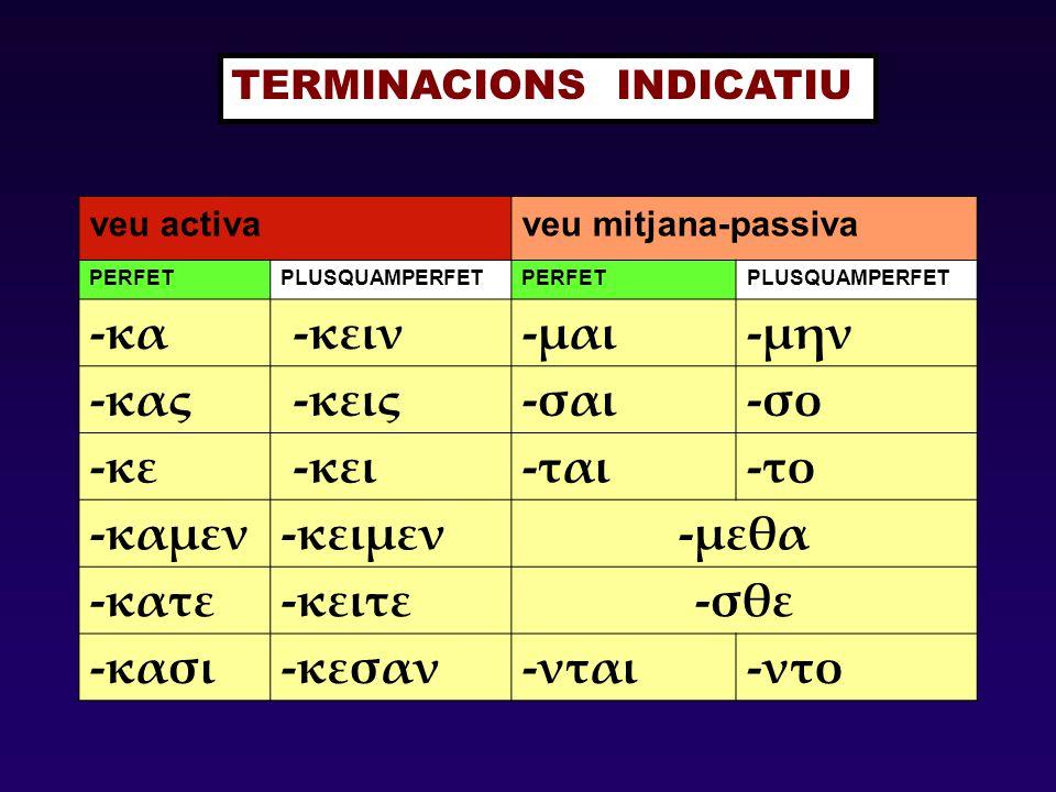 TERMINACIONS INDICATIU veu activaveu mitjana-passiva PERFETPLUSQUAMPERFETPERFETPLUSQUAMPERFET -κα -κειν-μαι-μην -κας -κεις-σαι-σο -κε -κει-ται-το -καμεν-κειμεν-μεθα -κατε-κειτε-σθε -κασι-κεσαν-νται-ντο