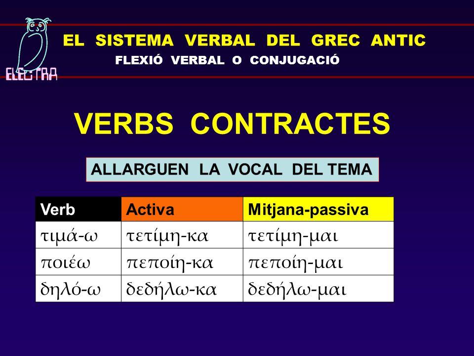 EL SISTEMA VERBAL DEL GREC ANTIC FLEXIÓ VERBAL O CONJUGACIÓ VERBS CONTRACTES ALLARGUEN LA VOCAL DEL TEMA VerbActivaMitjana-passiva τιμά-ωτετίμη-κατετί