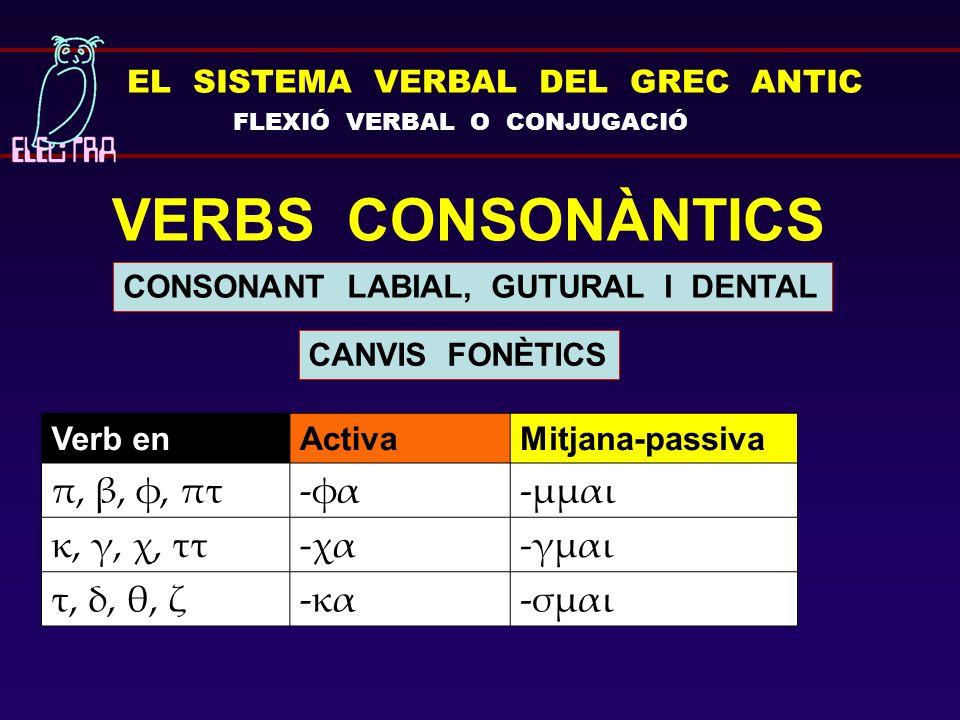 EL SISTEMA VERBAL DEL GREC ANTIC FLEXIÓ VERBAL O CONJUGACIÓ VERBS CONSONÀNTICS CANVIS FONÈTICS Verb enActivaMitjana-passiva π, β, φ, πτ-φα-μμαι κ, γ,