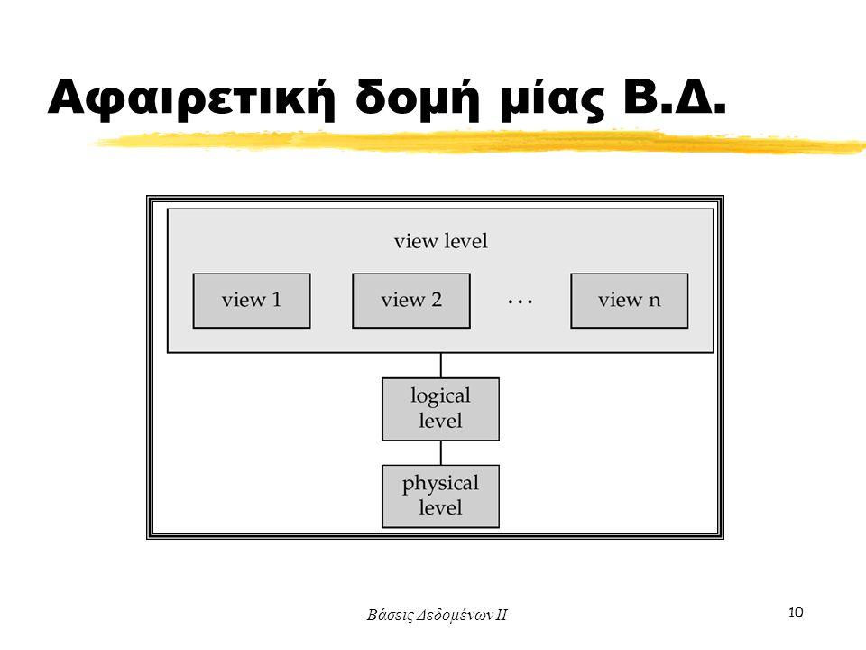 Βάσεις Δεδομένων ΙΙ 10 Αφαιρετική δομή μίας Β.Δ.