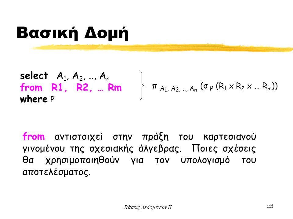 Βάσεις Δεδομένων ΙΙ 111 select Α 1, Α 2,.., Α n from R1, R2, … Rm where P π A 1, A 2,.., A n (σ P (R 1 x R 2 x … R m )) from αντιστοιχεί στην πράξη το