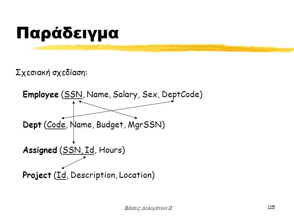 Βάσεις Δεδομένων ΙΙ 115 Σχεσιακή σχεδίαση: Employee (SSN, Name, Salary, Sex, DeptCode) Project (Id, Description, Location) Dept (Code, Name, Budget, M